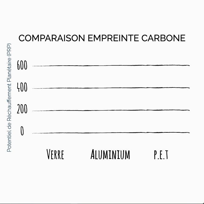 carbon-fr